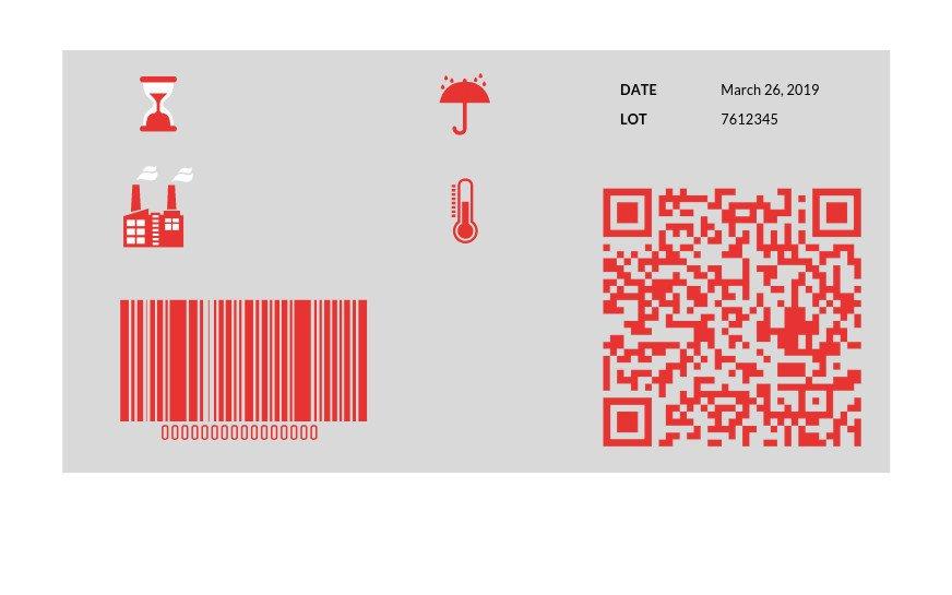 A label with an hourglass, a factory, an umbrella, a thermometer, a barcode and a qr code on it, symbolizing UDI-compliant labelling of medical devices