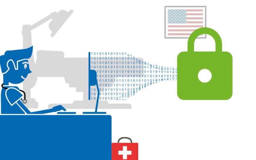 Healthcare Cybersecurity – the U.S. Perspective