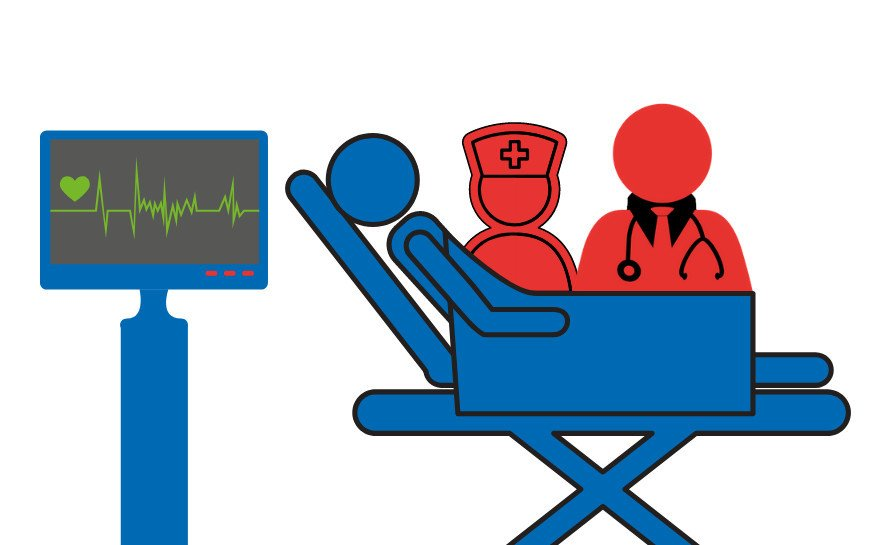 A patient with an ECG, a nurse and a doctor standing behind him, symbolizing Emergency Medicine cases